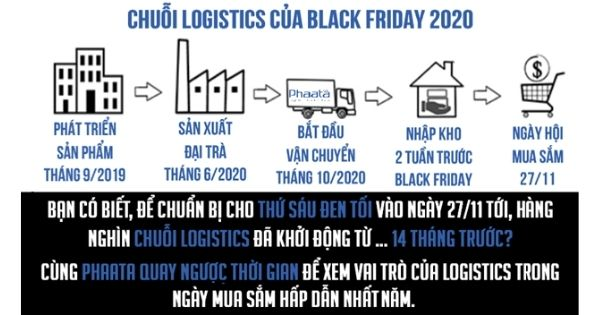 chuoi-logistics-cua-ngay-black-friday-2020